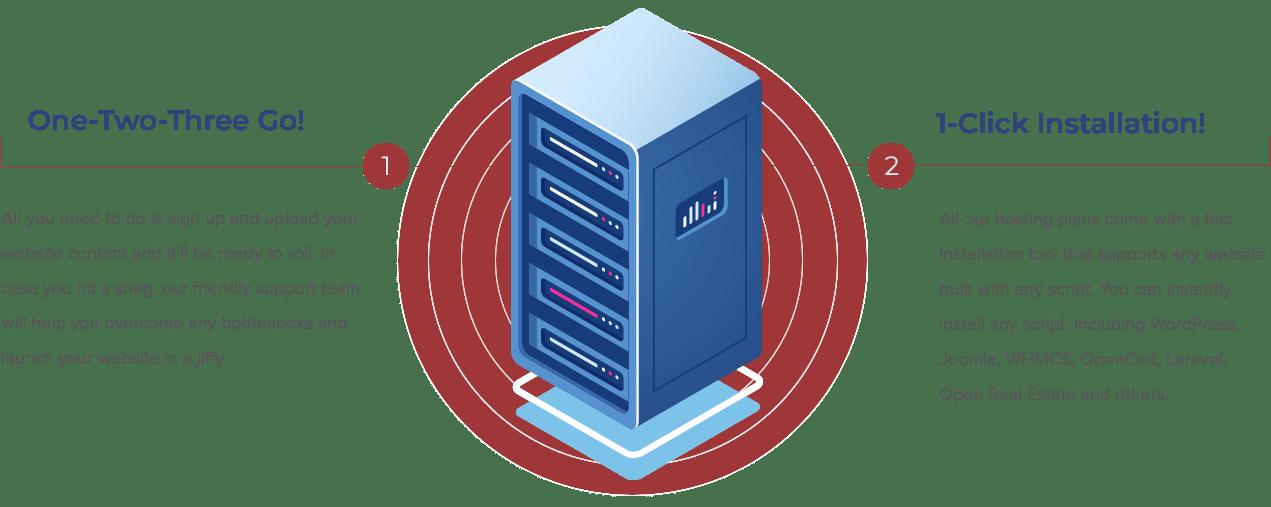 web hosting - 1-click installation
